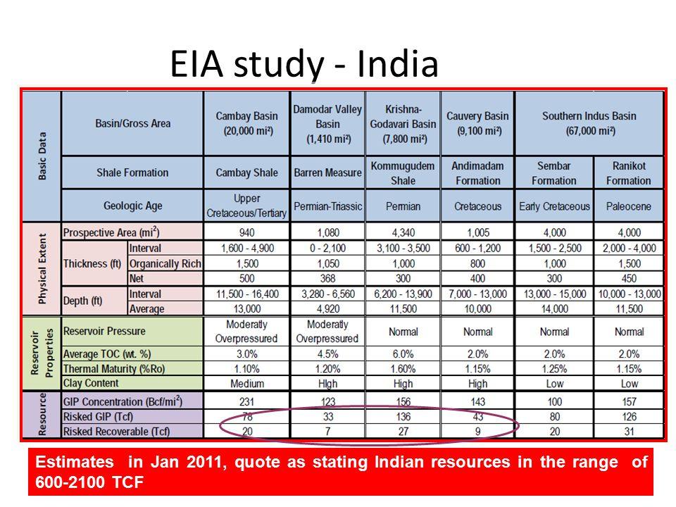 EIA CASE STUDY - YouTube