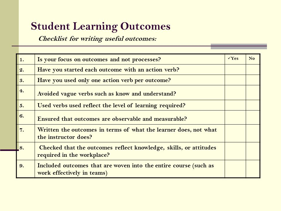 learning outcome essay Education is the process of facilitating learning, or the acquisition of knowledge, skills, values, beliefs, and habits educational methods include storytelling,.