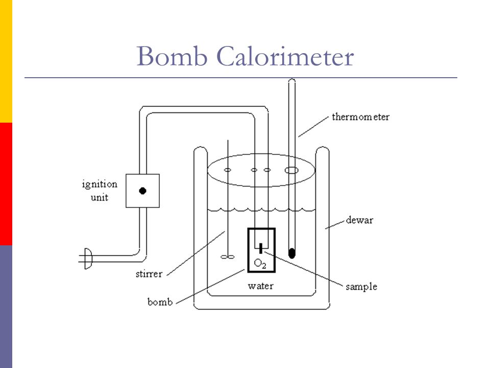 bomb calorimetry A bomb calorimeter is used to measure the heat created by a sample burned under an oxygen atmosphere in a closed vessel (bomb), which is sur-rounded by water, under.