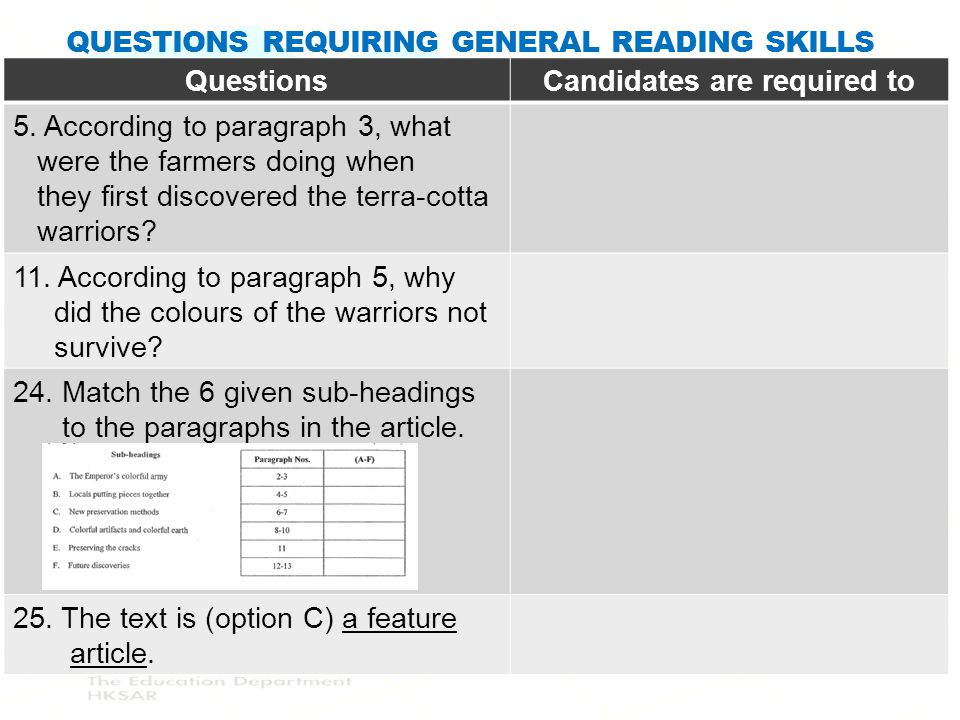 Questions requiring general reading skills