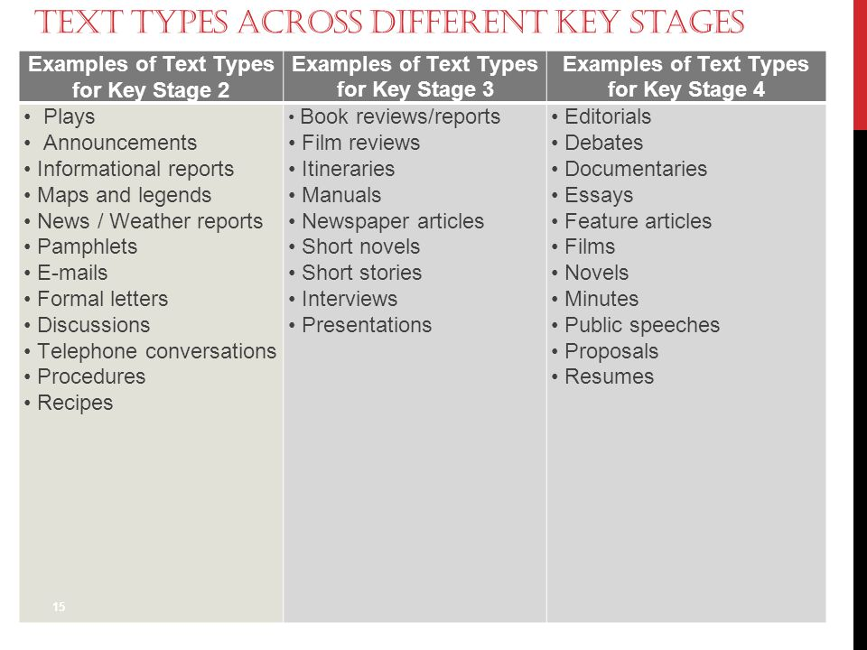 Text types Across Different Key stages