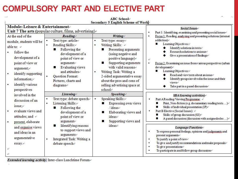 Compulsory part and elective part