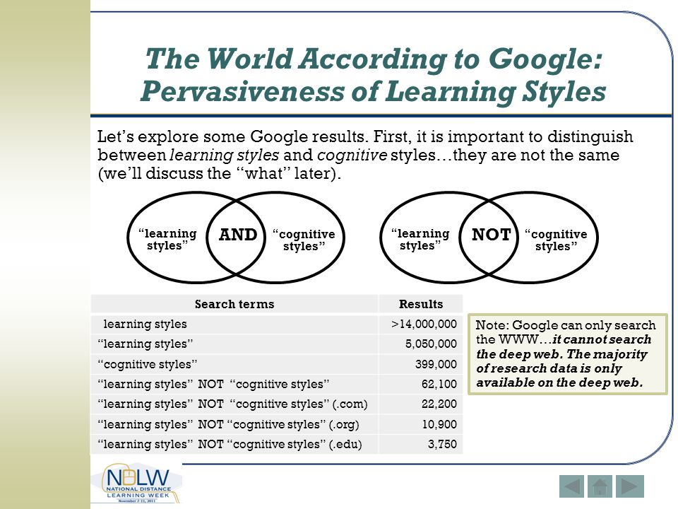 The World According to Google: Pervasiveness of Learning Styles