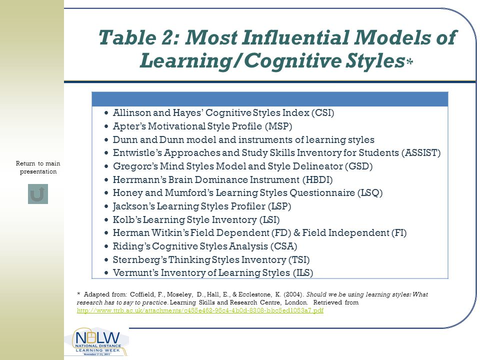 Table 2: Most Influential Models of Learning/Cognitive Styles*