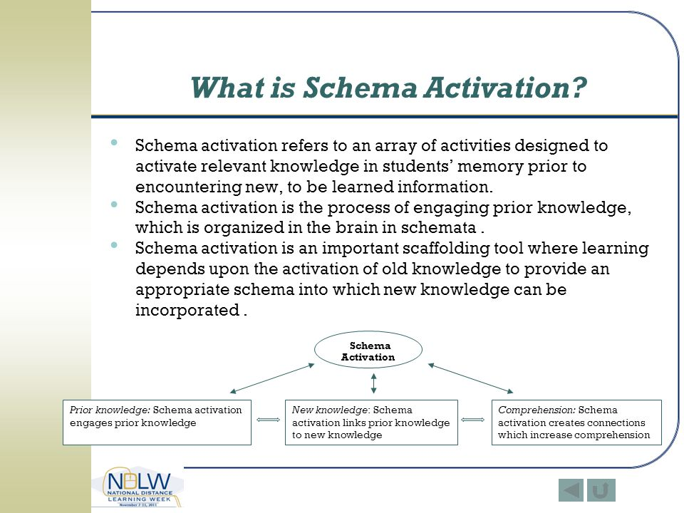 What is Schema Activation