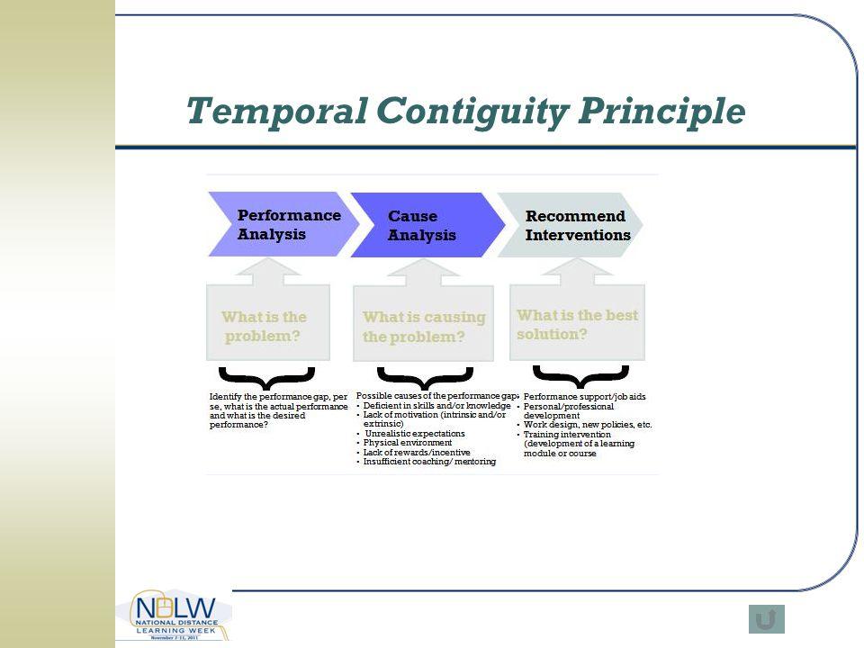 Temporal Contiguity Principle