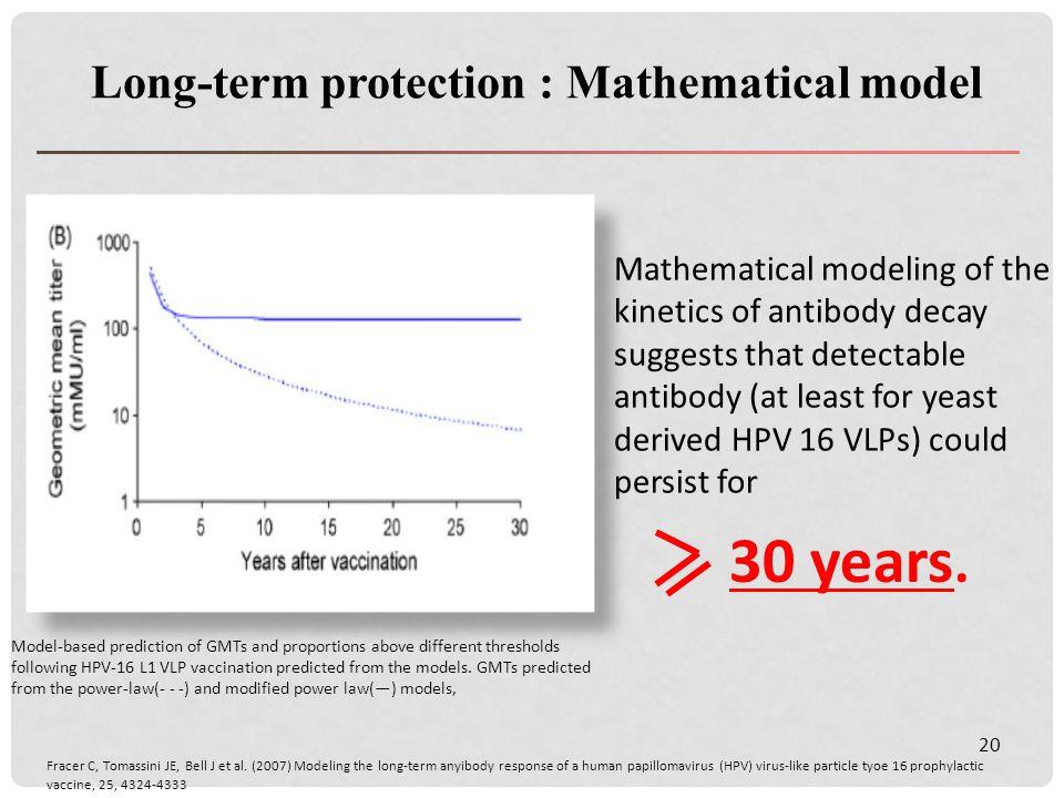 mathematical term evaluate