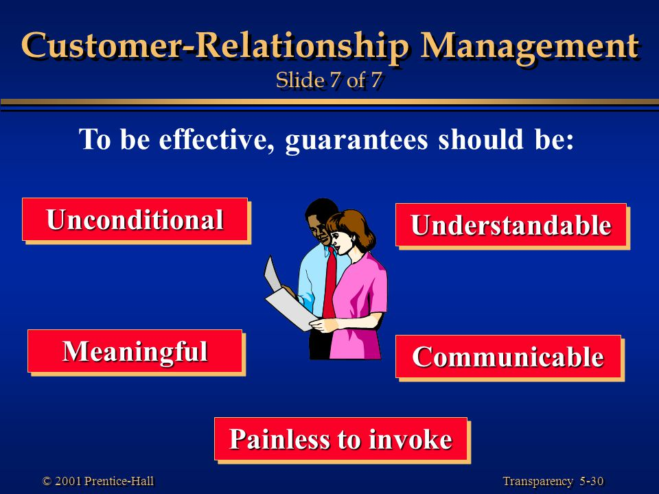 establishing meaningful customer relationship management