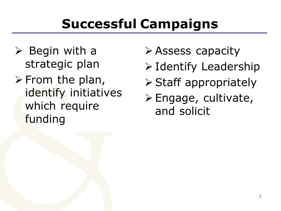 Successful Campaigns Begin with a strategic plan