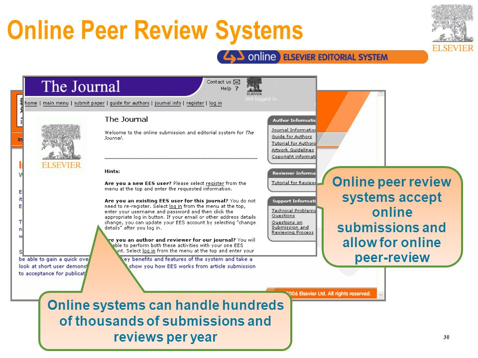 Peer-Reviewed Journals SPE's peer review process provides invaluable constructive feedback from experts in your field, allowing you to make a good paper even better.