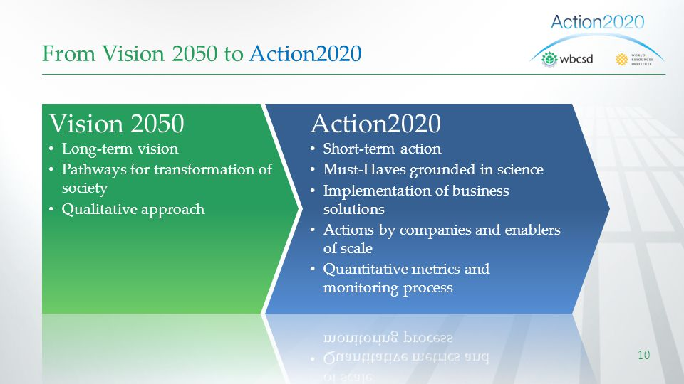 Vision 2050 Action2020 From Vision 2050 to Action2020 Long-term vision