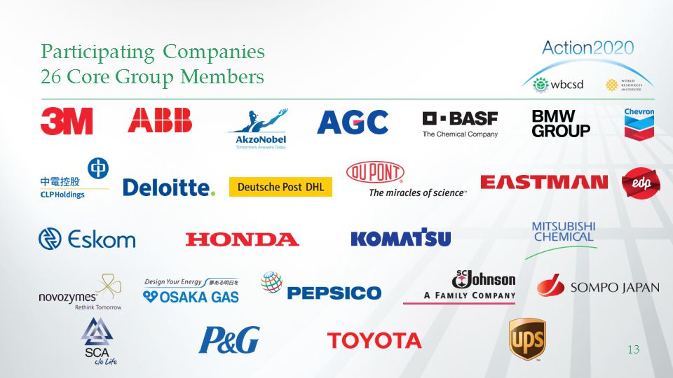 Participating Companies 26 Core Group Members