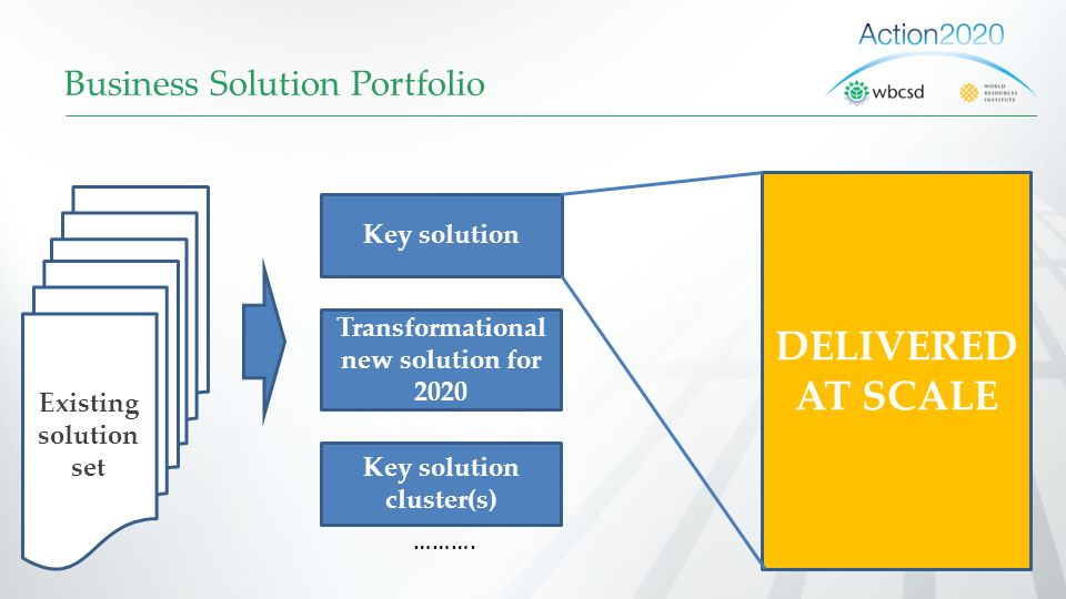 Business Solution Portfolio