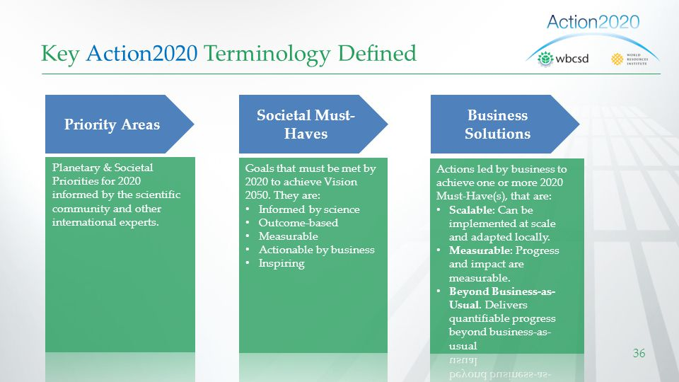 Key Action2020 Terminology Defined