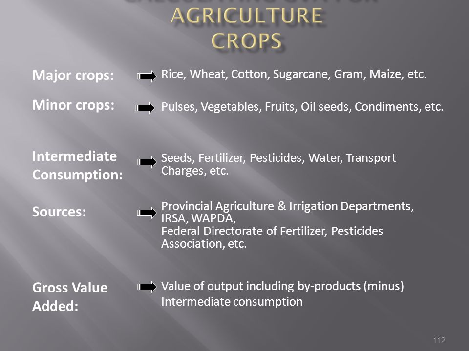 Calculating GVA for Agriculture CROPS