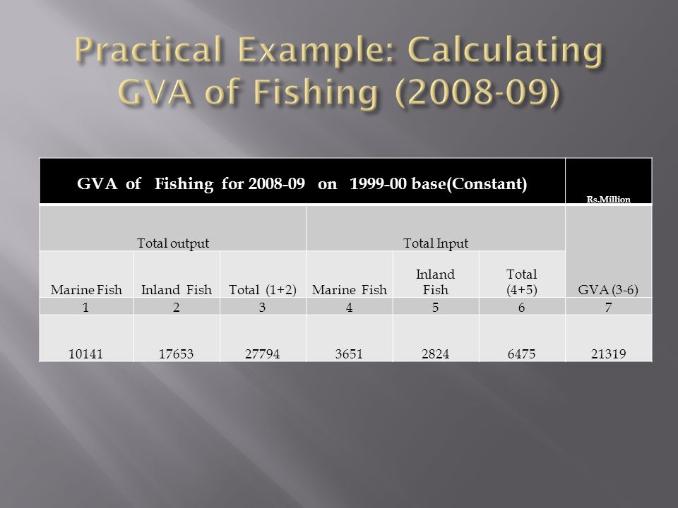 Practical Example: Calculating GVA of Fishing (2008-09)