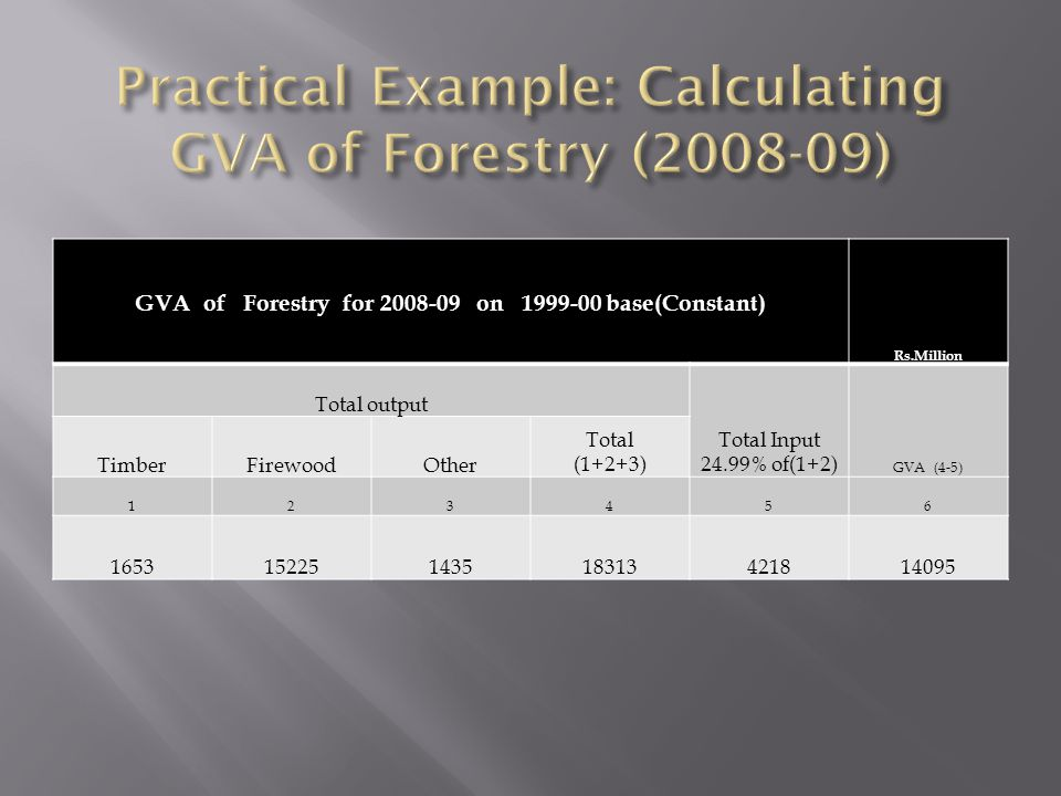 Practical Example: Calculating GVA of Forestry (2008-09)