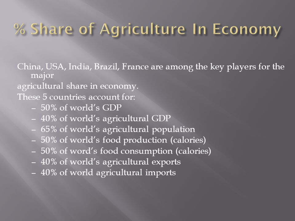 % Share of Agriculture In Economy