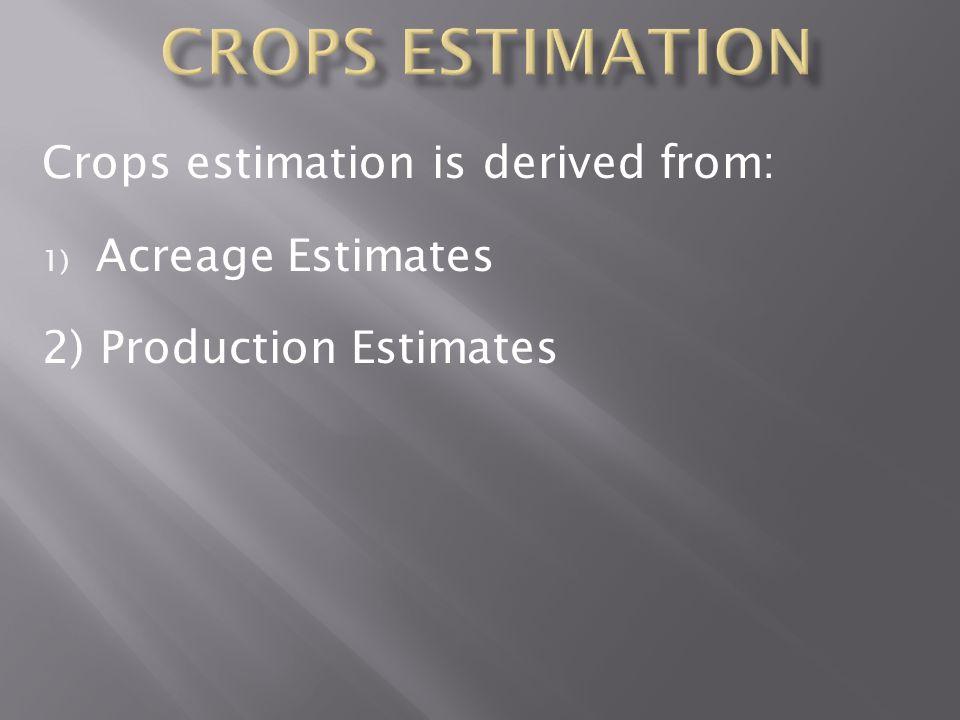 Crops Estimation Crops estimation is derived from: Acreage Estimates