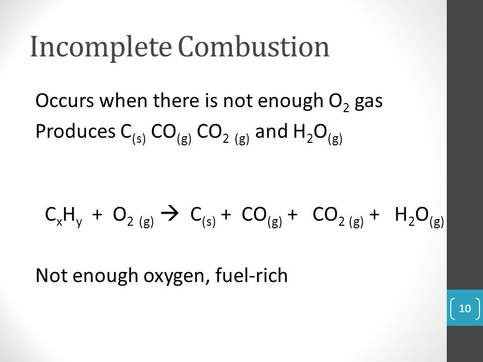 The Combustion of Hydrocarbons