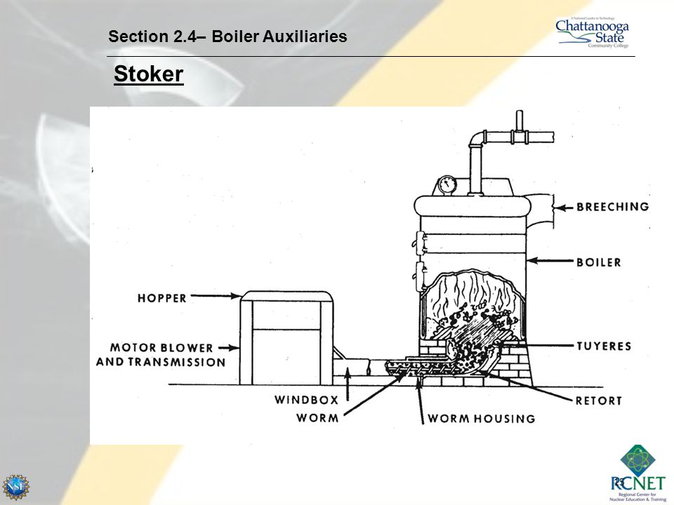 Power Plant Construction and QA/QC Section 2.4– Boiler Auxiliaries ...