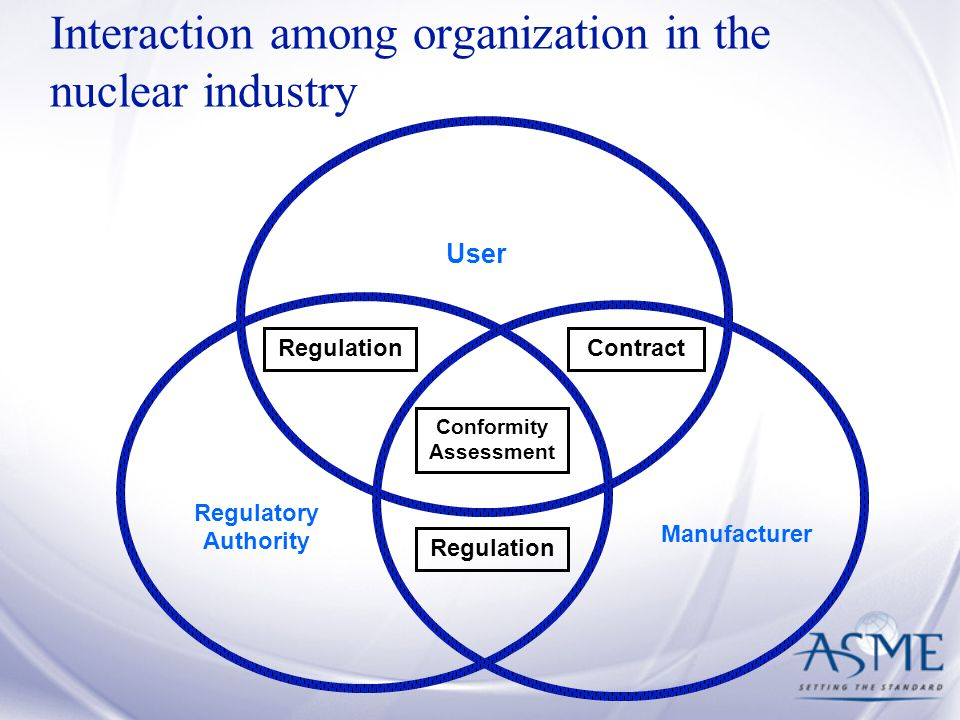 Interaction among organization in the nuclear industry