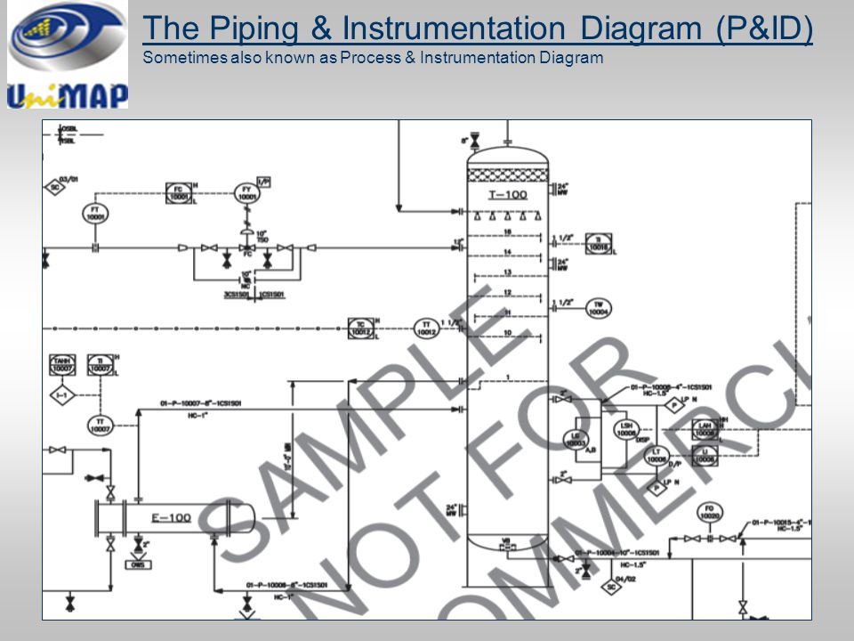 Piping and instrumentation diagram p id ppt download