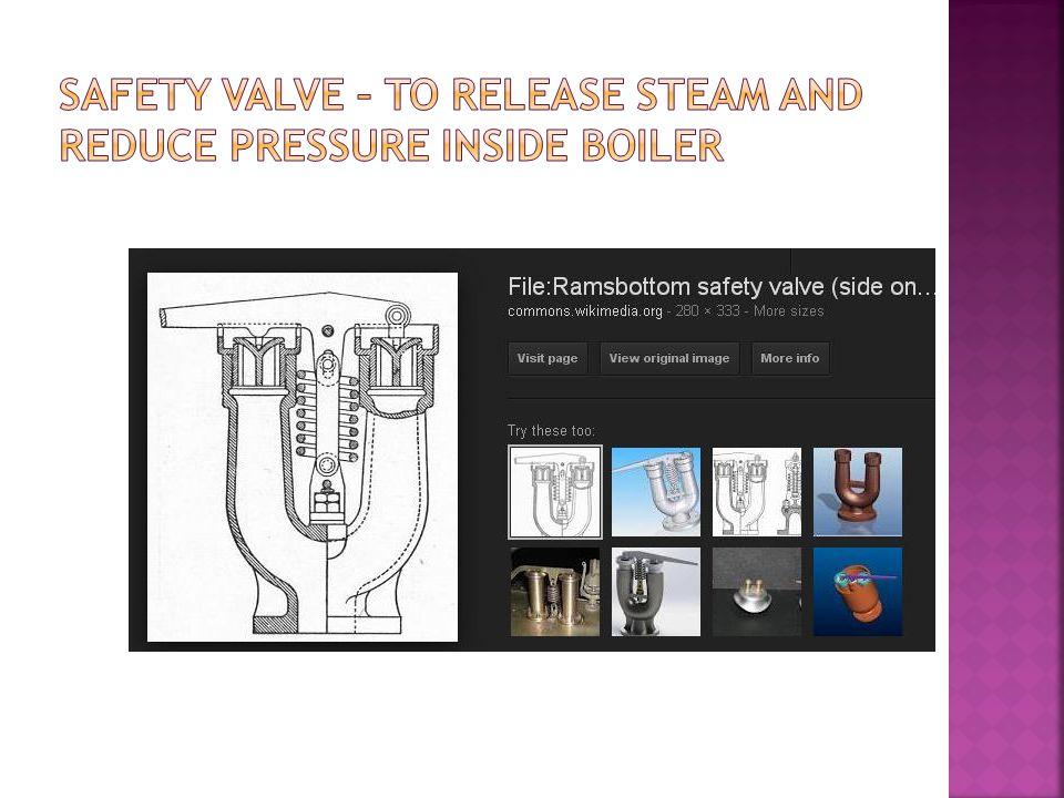 slideplayer.com/4554708/15/images/17/Safety+Valve+...