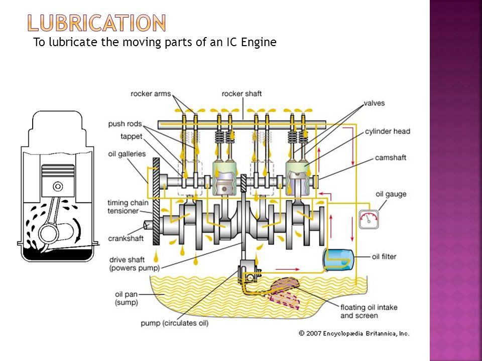 supercharging of ic engine pdf nptel