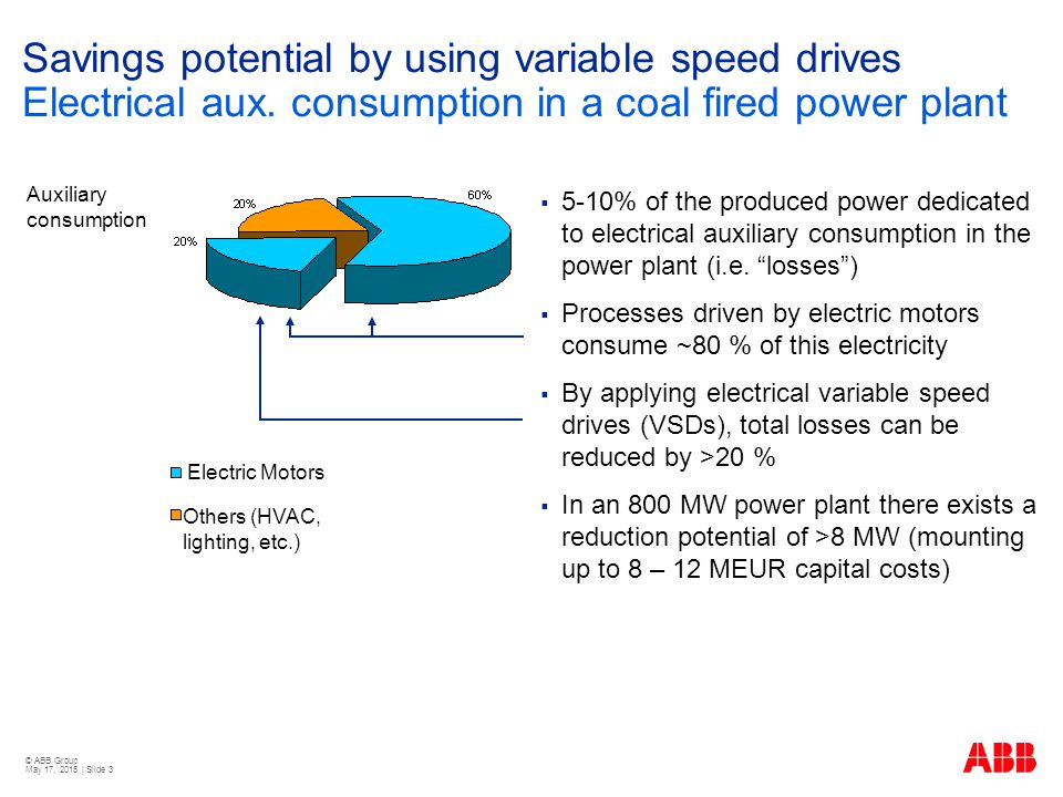 Franz Frank Abb Switzerland Ltd Powergen Europe Ppt