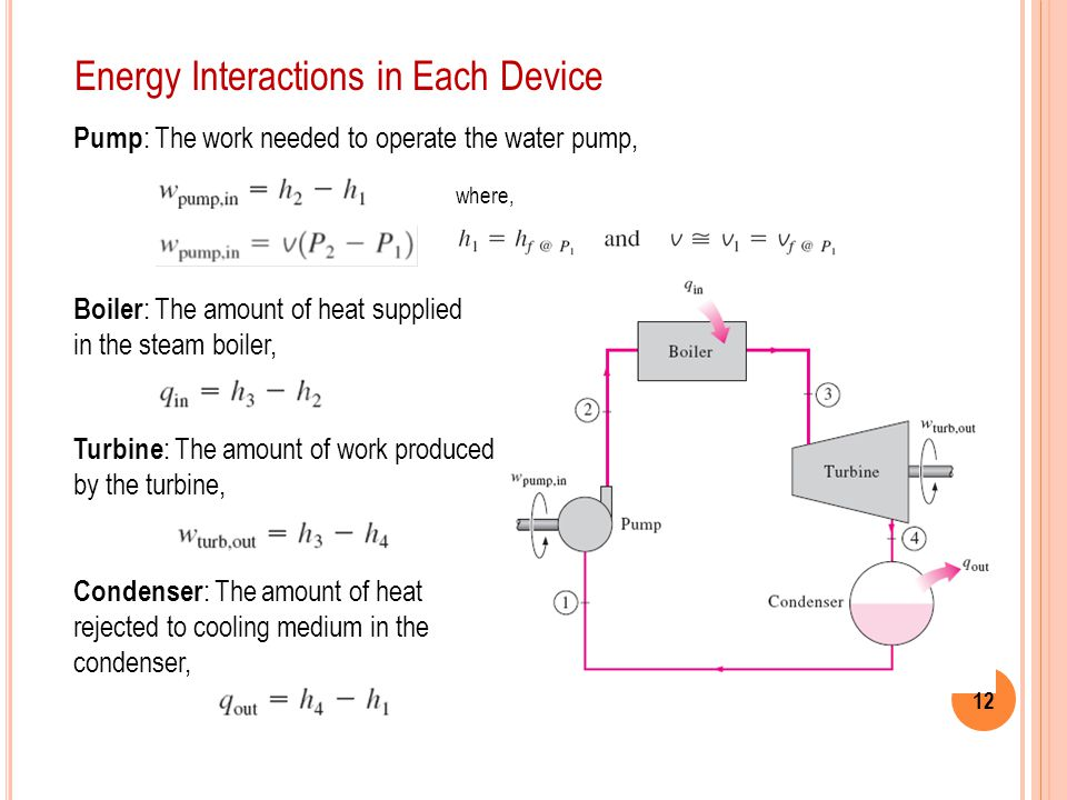 Energy Interactions in Each Device