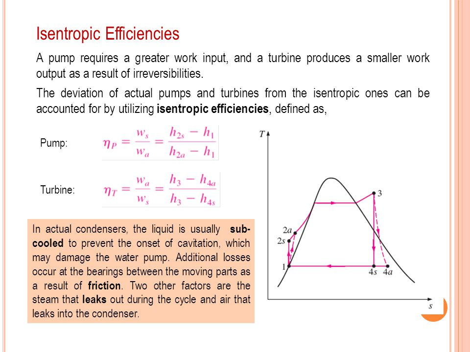Isentropic Efficiencies