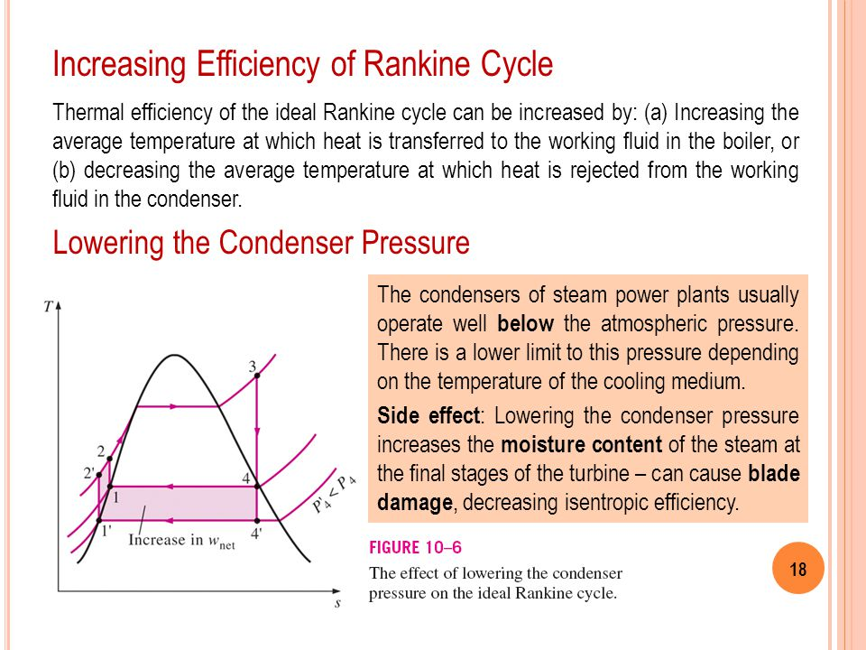 Increasing Efficiency of Rankine Cycle