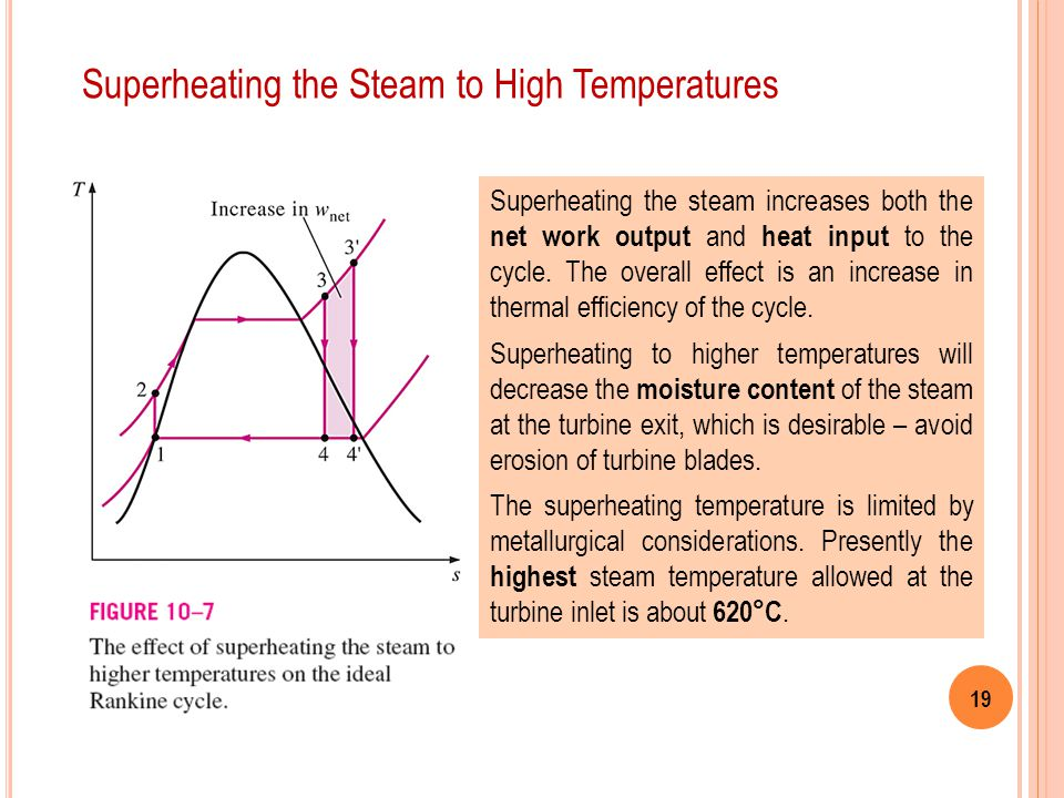 Superheating the Steam to High Temperatures