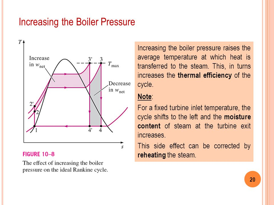 Increasing the Boiler Pressure
