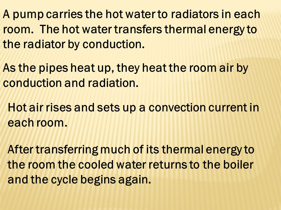 A pump carries the hot water to radiators in each room