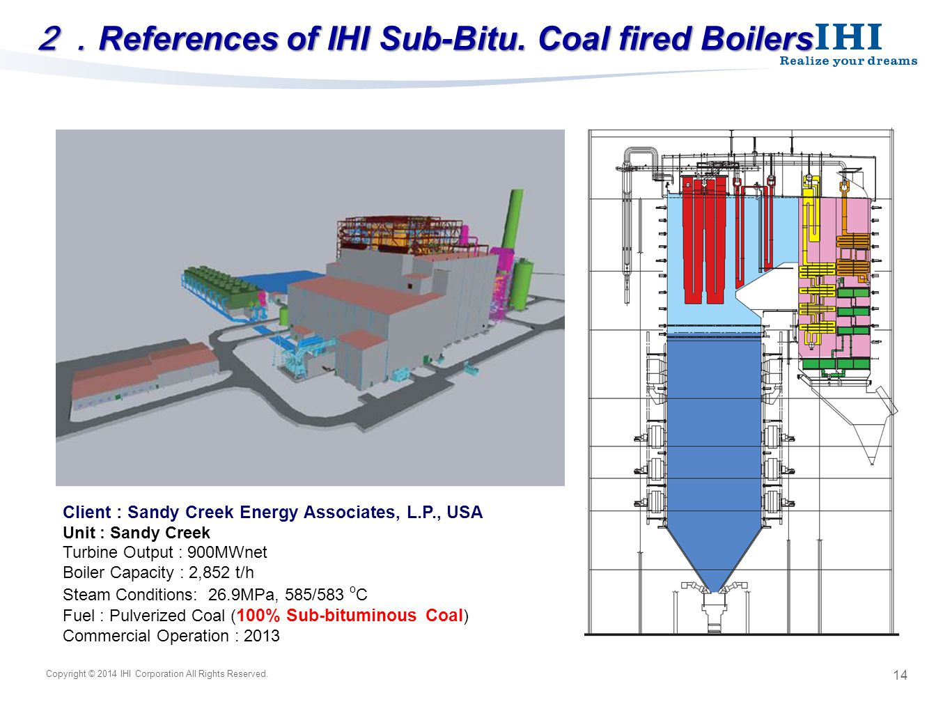 Pulverized Coal Fired Boiler ~ For coal fired generation ppt video online download