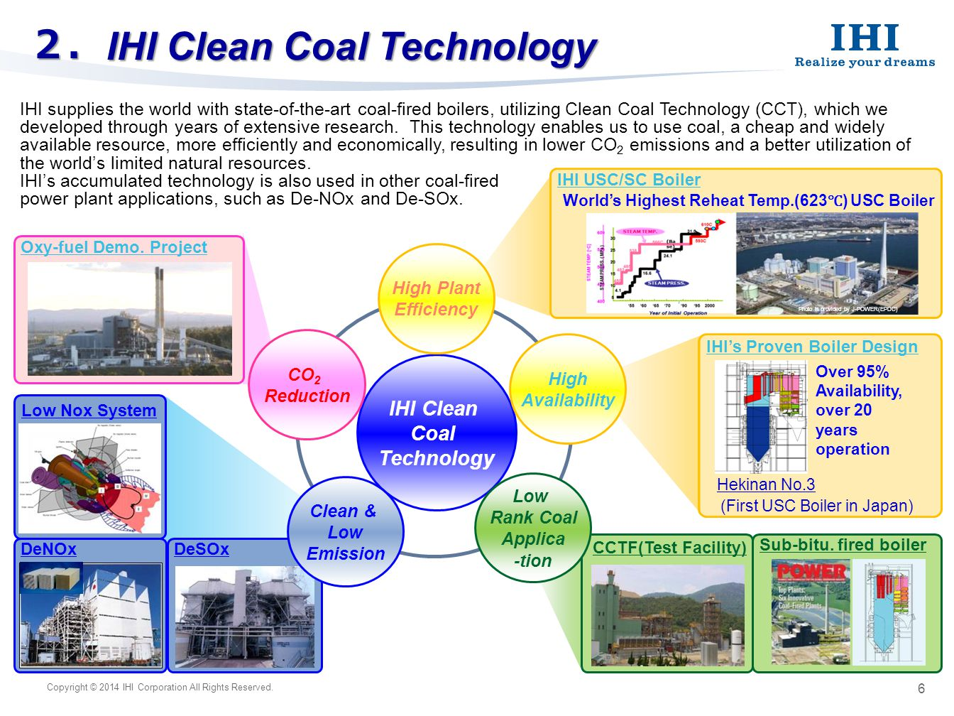 using clean coal technologies to reduce