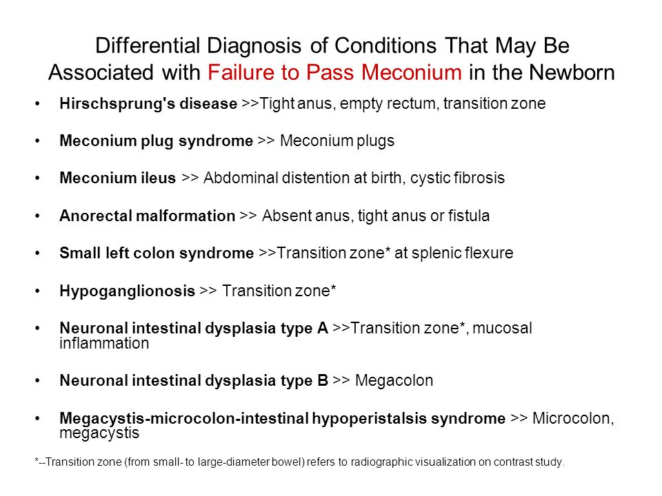 Differential Diagnosis of Conditions That May Be Associated with Failure to Pass Meconium in the Newborn