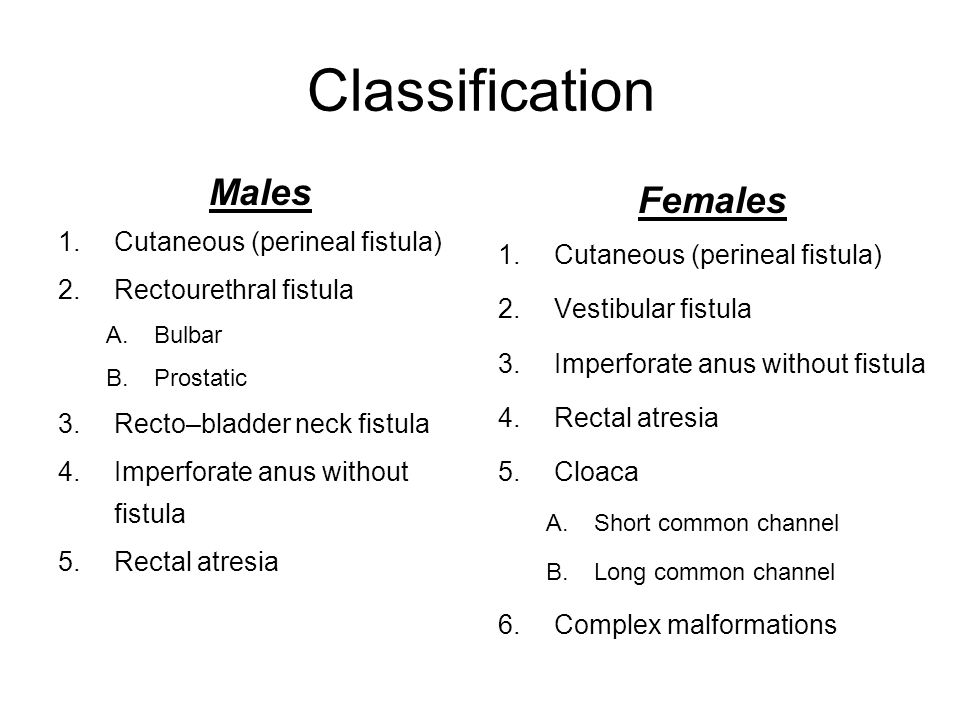 Classification Males Females Cutaneous (perineal fistula)