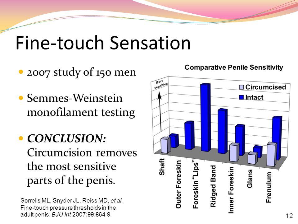 Fine-touch Sensation 2007 study of 150 men