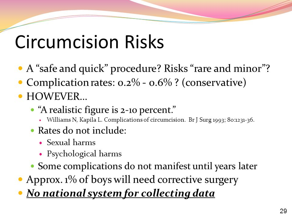Circumcision Risks A safe and quick procedure Risks rare and minor Complication rates: 0.2% - 0.6% (conservative)
