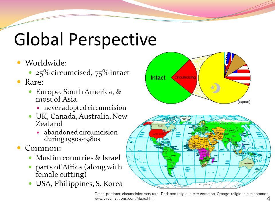 Global Perspective Worldwide: Rare: Common: