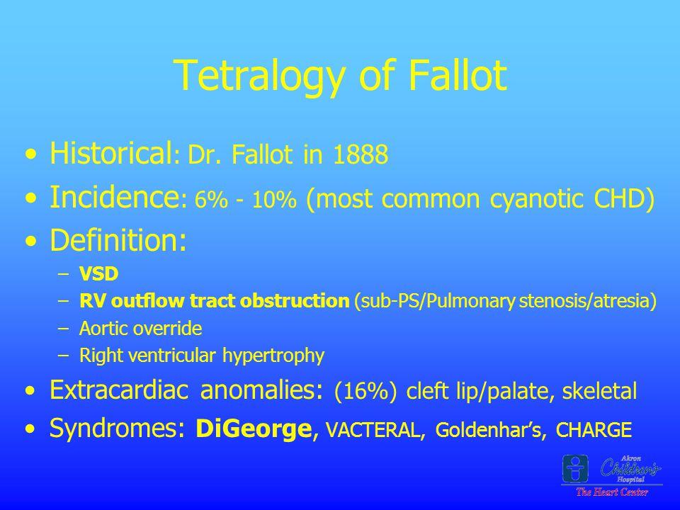 Tetralogy of Fallot Historical: Dr. Fallot in 1888