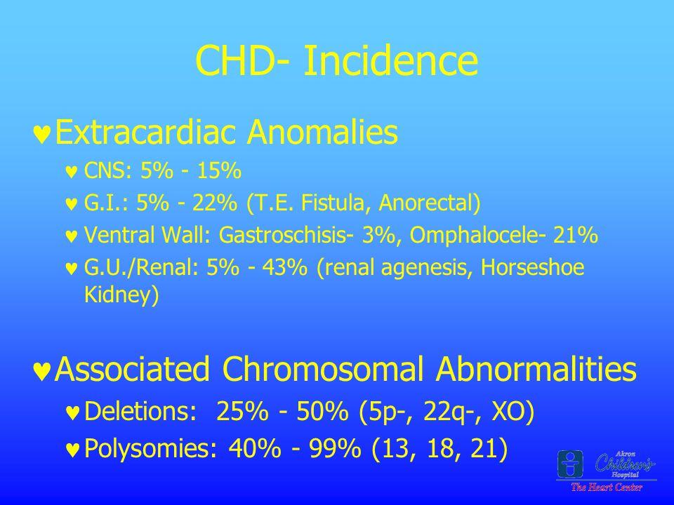CHD- Incidence Extracardiac Anomalies