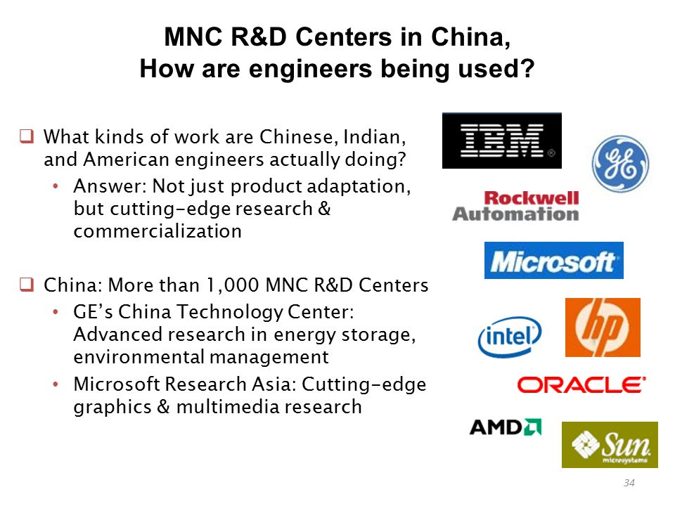 MNC R&D Centers in China, How are engineers being used