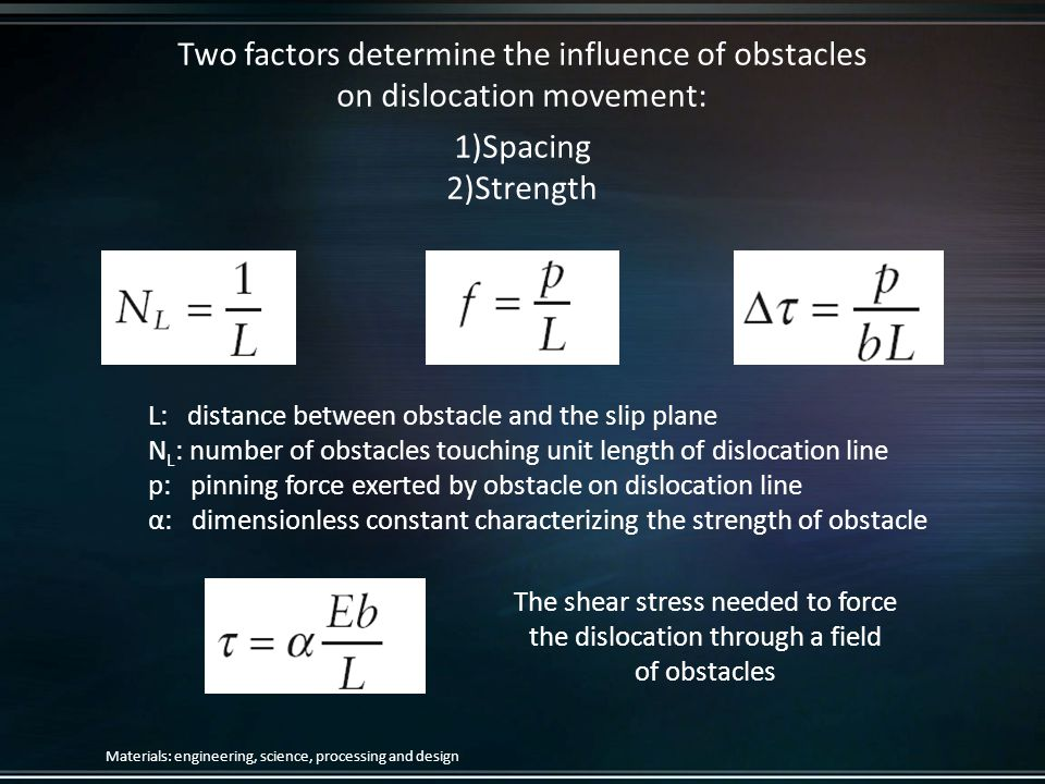 Two factors determine the influence of obstacles