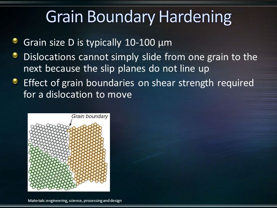 Grain size D is typically μm