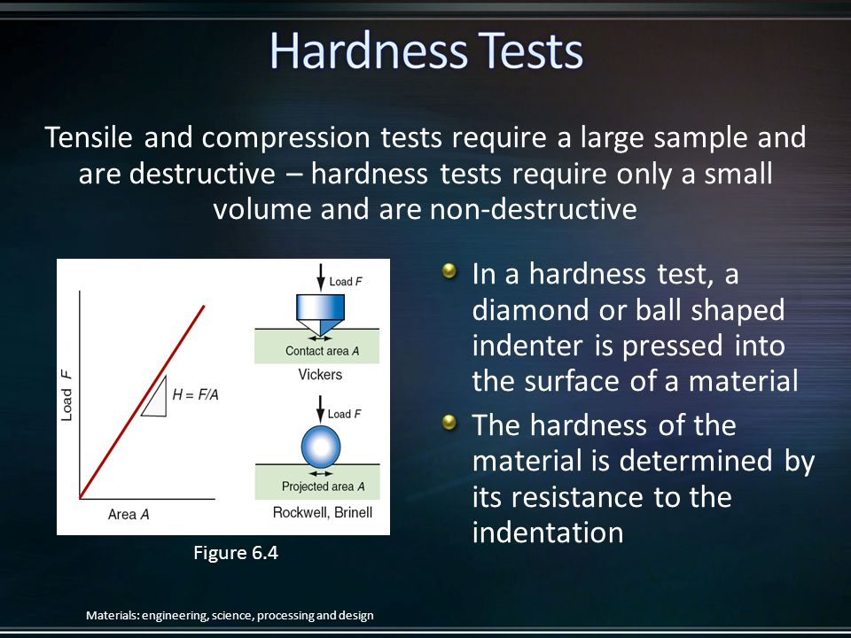 Tensile and compression tests require a large sample and are destructive – hardness tests require only a small volume and are non-destructive
