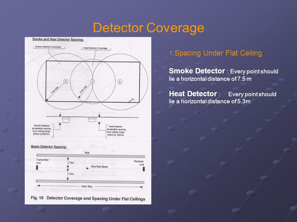 Detector Coverage Spacing Under Flat Ceiling Smoke Detector A Every Point Should Lie A Horizontal Distance Of M on Differential Pressure Sensor